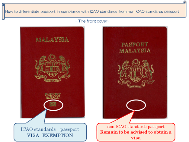 Exemption of Visas for Nationals of Malaysia