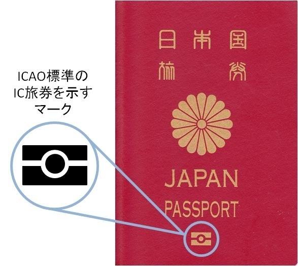 画像(ICAO標準のIC旅券)