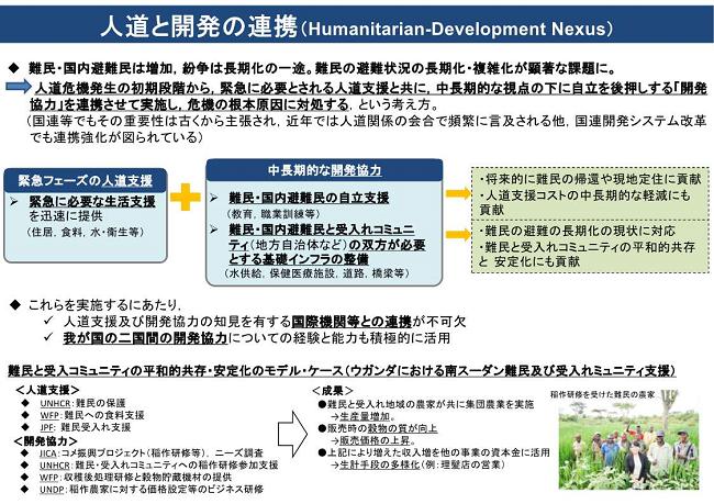 緊急・人道支援 我が国の人道支援|外務省