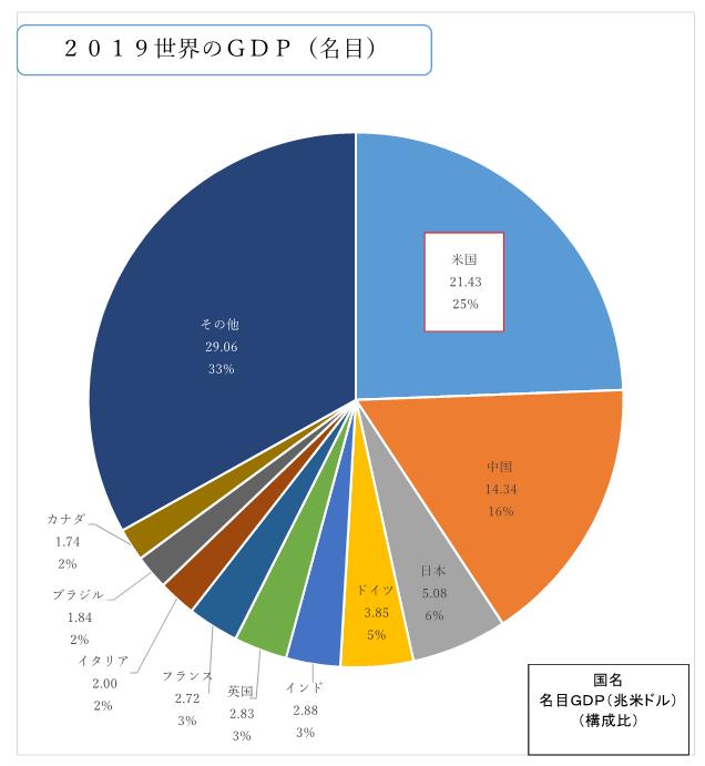 アメリカ と 日本 の つながり 日米関係 - Wikipedia