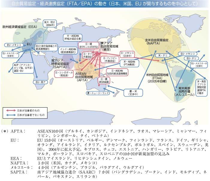 自由貿易協定・経済連携協定(FTA/EPA)の動...