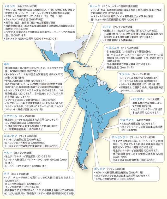 2 中南米諸国との関係強化と協力
