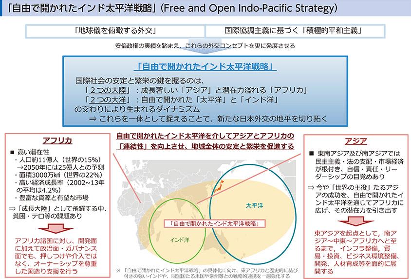 ODA)ODA白書,参考資料集,年次報告 | 外務省