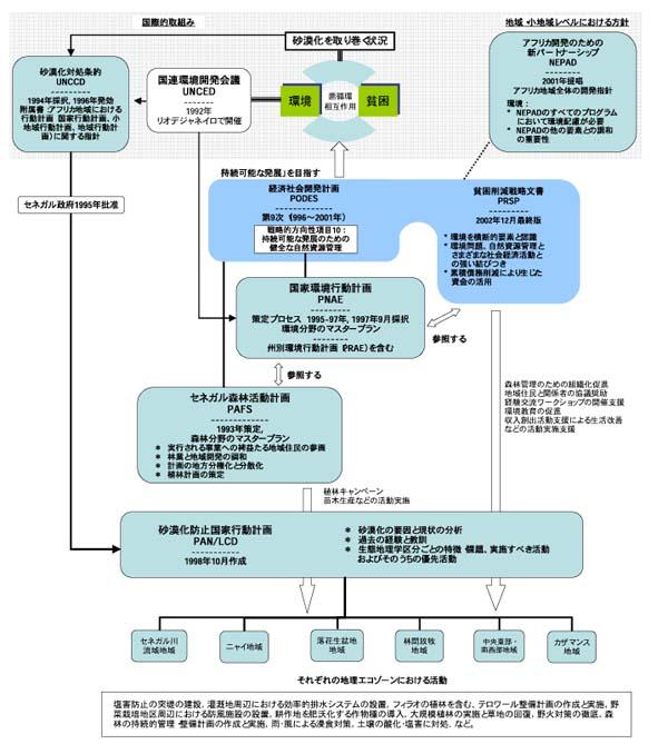 外務省: [ODA] 広報・資料 ODA個...