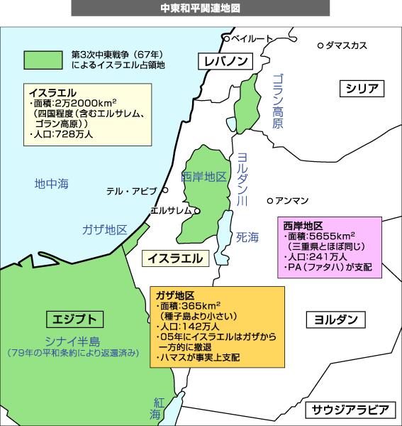 外務省: わかる!国際情勢 Vol.15 「対立」を越えて ~イスラエル ...