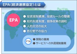 外務省: わかる!国際情勢 EPAに...