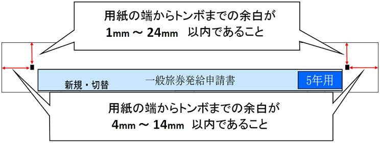 印刷された申請書/届出の縦横サイズ目安の画像2