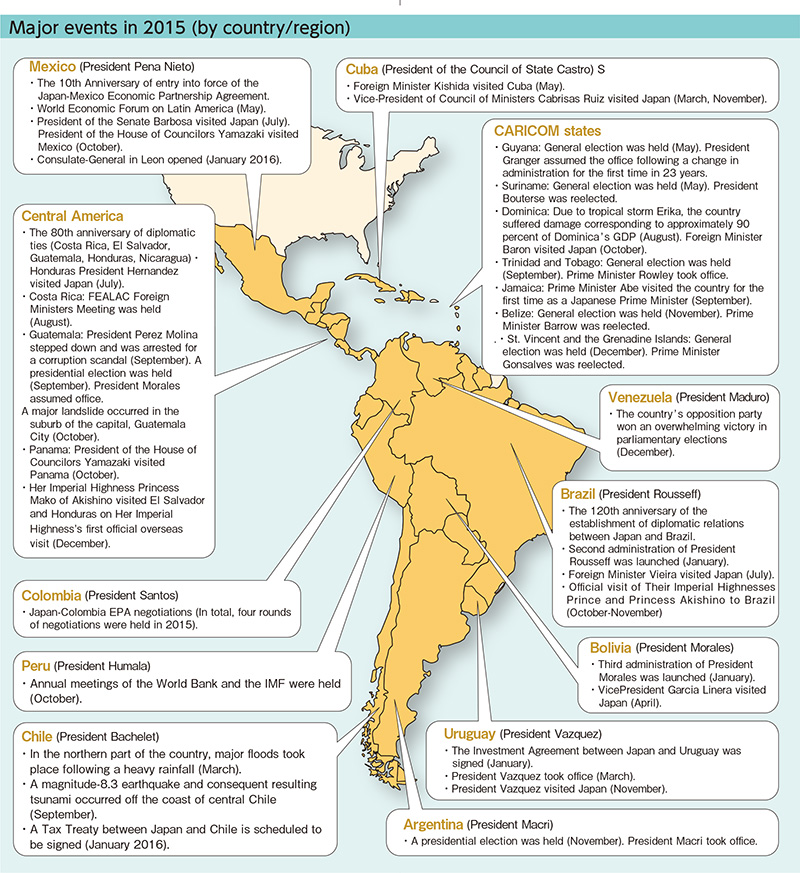 the economic situation of latin america 2017-6-6 in terms of economic growth rates, no country in latin america is growing slower than these guys in 2017, 2018 and 2019, according to a world bank assessment released june.
